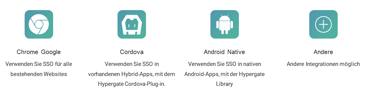 Hypergate weitere Funktionen Android Enterprise Authentication