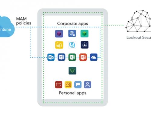 Lookout + Microsoft = sicheres BYOD