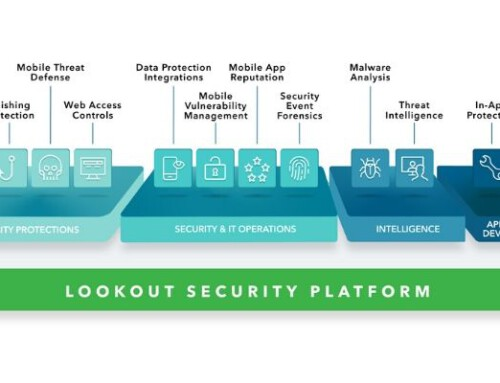 Lookout Security Cloud