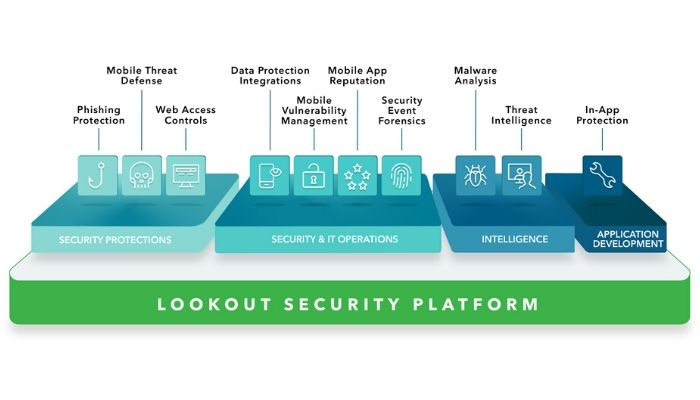 Lookout-Security-Cloud-Platform